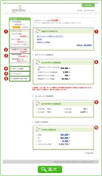 大学生協マイページの見方 大阪教育大学生活協同組